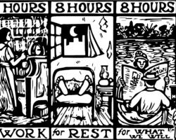 Der 1. Mai – Ein Exportschlager der Arbeitenden aus den USA